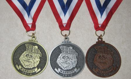 My hops were in the 2nd place winner for the US IPA category.